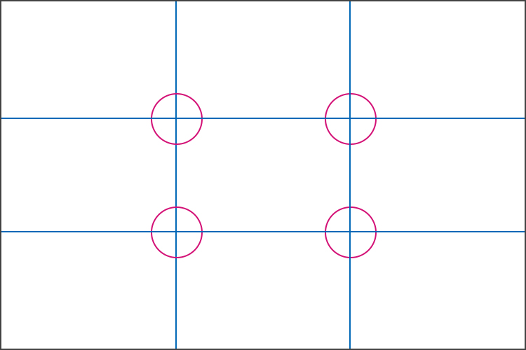 Illustration showing the rule of thirds